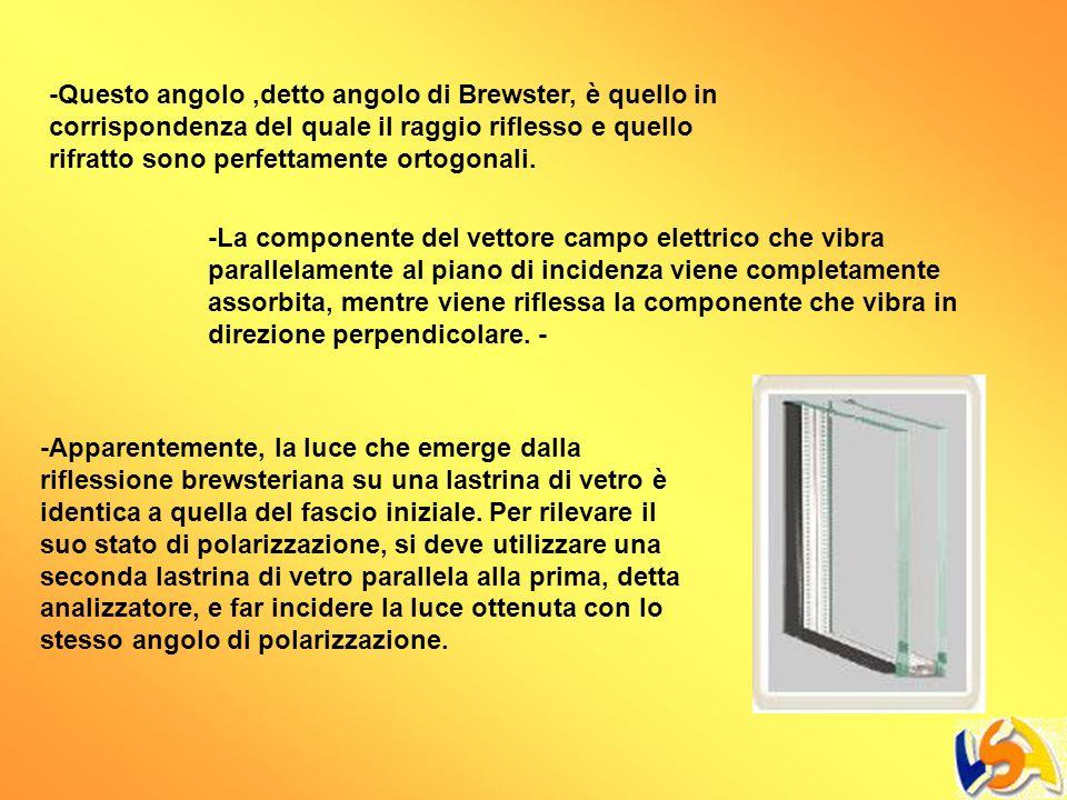 -Questo angolo ,detto angolo di Brewster, è quello in corrispondenza del quale il raggio riflesso e quello rifratto sono perfettamente ortogonali.