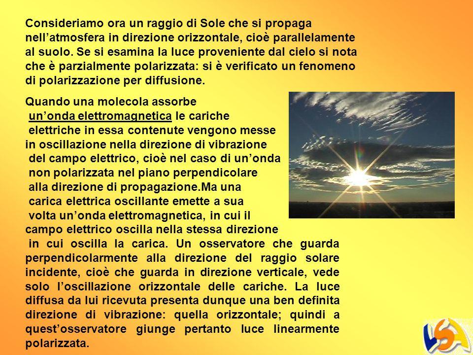 Consideriamo ora un raggio di Sole che si propaga nell'atmosfera in direzione orizzontale, cioè parallelamente al suolo. Se si esamina la luce proveniente dal cielo si nota che è parzialmente polarizzata: si è verificato un fenomeno di polarizzazione per diffusione.