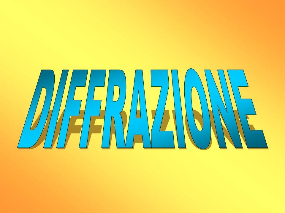 DIFFRAZIONE