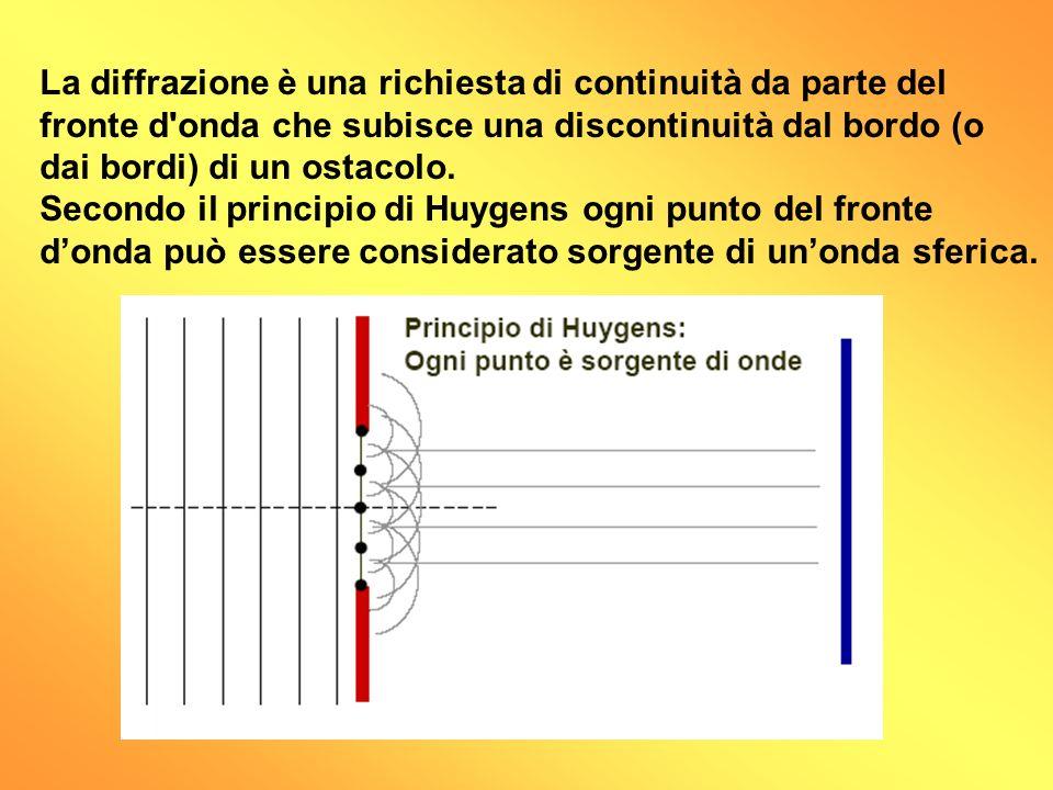 La diffrazione è una richiesta di continuità da parte del fronte d onda che subisce una discontinuità dal bordo (o dai bordi) di un ostacolo.