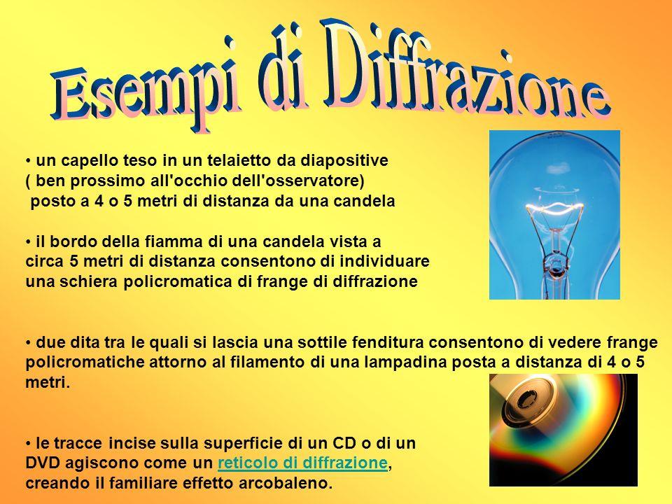 Esempi di Diffrazione un capello teso in un telaietto da diapositive