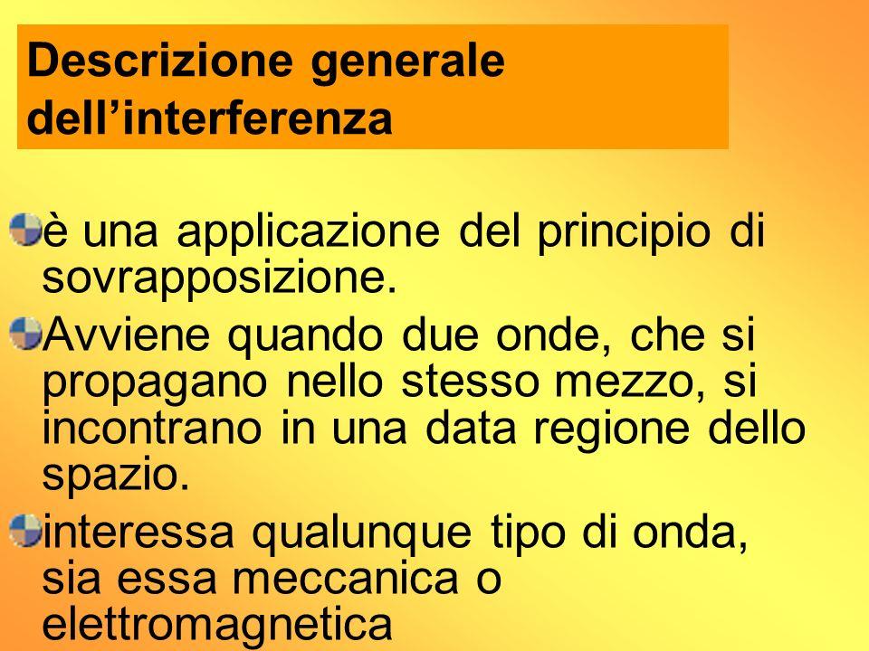 Descrizione generale dell'interferenza