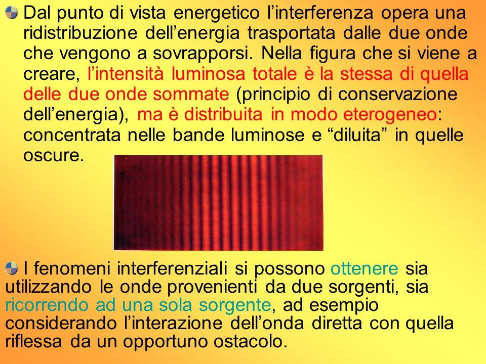 Dal punto di vista energetico l'interferenza opera una ridistribuzione dell'energia trasportata dalle due onde che vengono a sovrapporsi. Nella figura che si viene a creare, l'intensità luminosa totale è la stessa di quella delle due onde sommate (principio di conservazione dell'energia), ma è distribuita in modo eterogeneo: concentrata nelle bande luminose e diluita in quelle oscure.