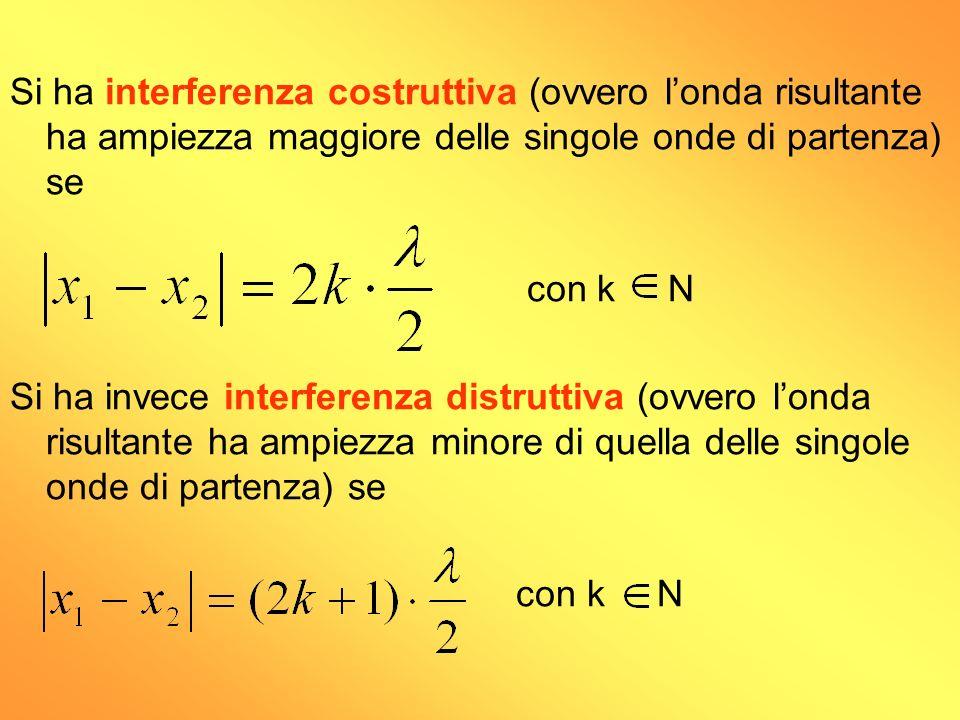 Si ha interferenza costruttiva (ovvero l'onda risultante ha ampiezza maggiore delle singole onde di partenza) se