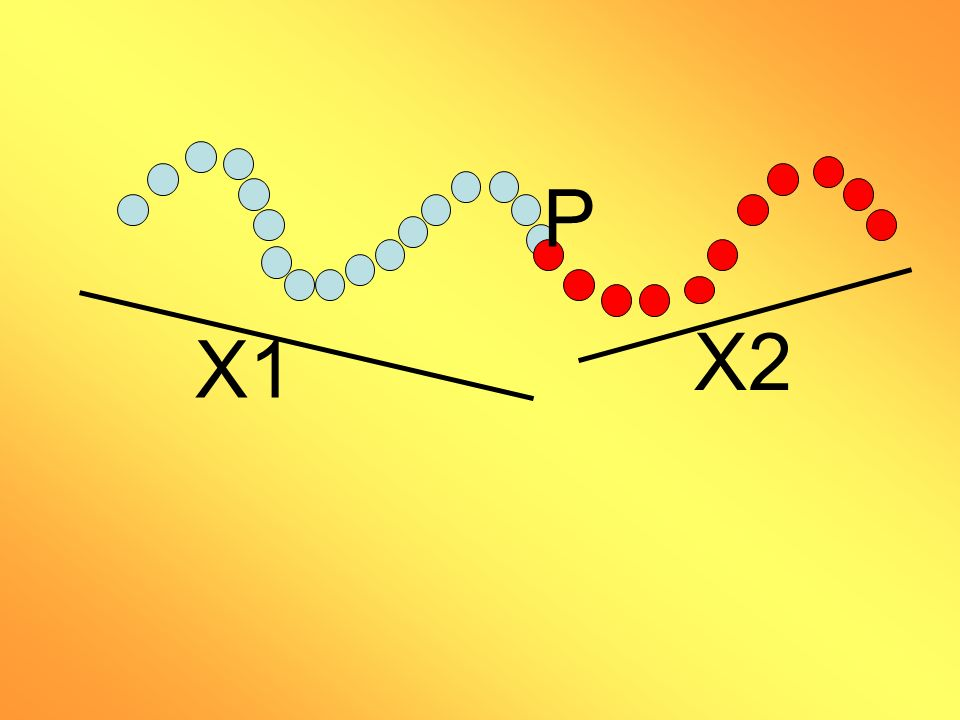 P X2 X1