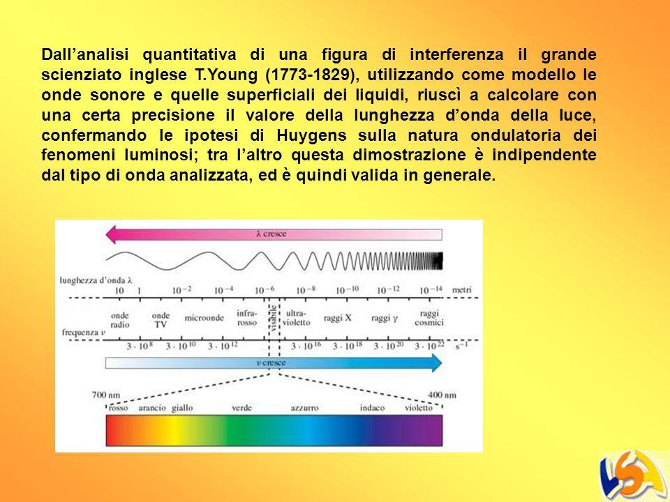 Dall'analisi quantitativa di una figura di interferenza il grande scienziato inglese T.Young (1773-1829), utilizzando come modello le onde sonore e quelle superficiali dei liquidi, riuscì a calcolare con una certa precisione il valore della lunghezza d'onda della luce, confermando le ipotesi di Huygens sulla natura ondulatoria dei fenomeni luminosi; tra l'altro questa dimostrazione è indipendente dal tipo di onda analizzata, ed è quindi valida in generale.