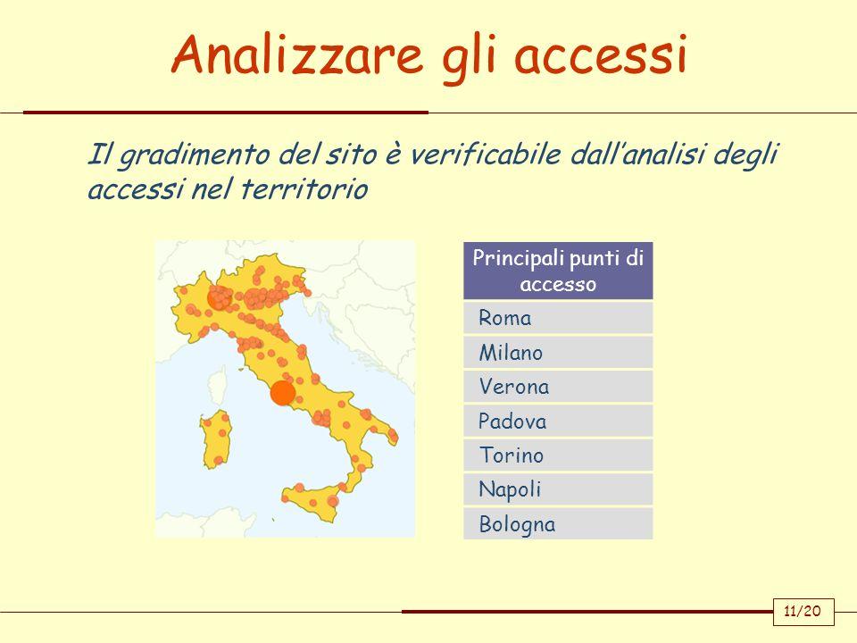 Analizzare gli accessi