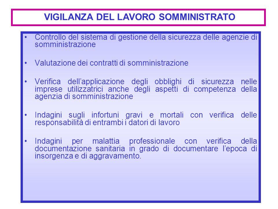VIGILANZA DEL LAVORO SOMMINISTRATO