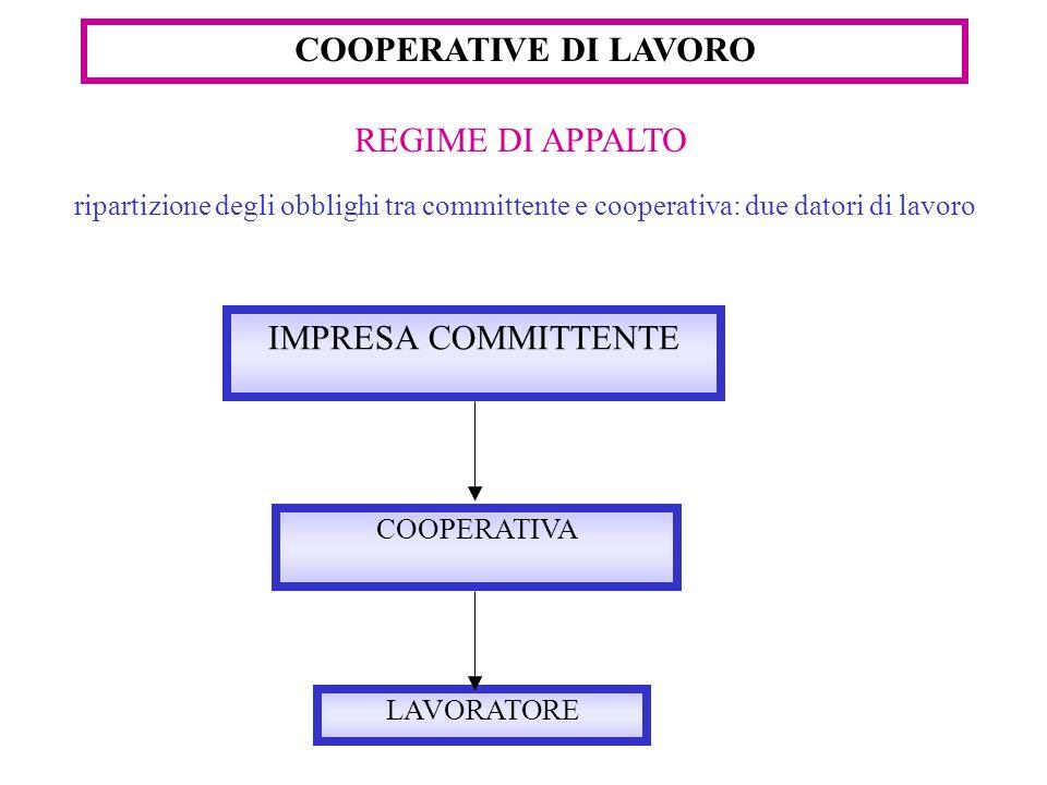 COOPERATIVE DI LAVORO REGIME DI APPALTO