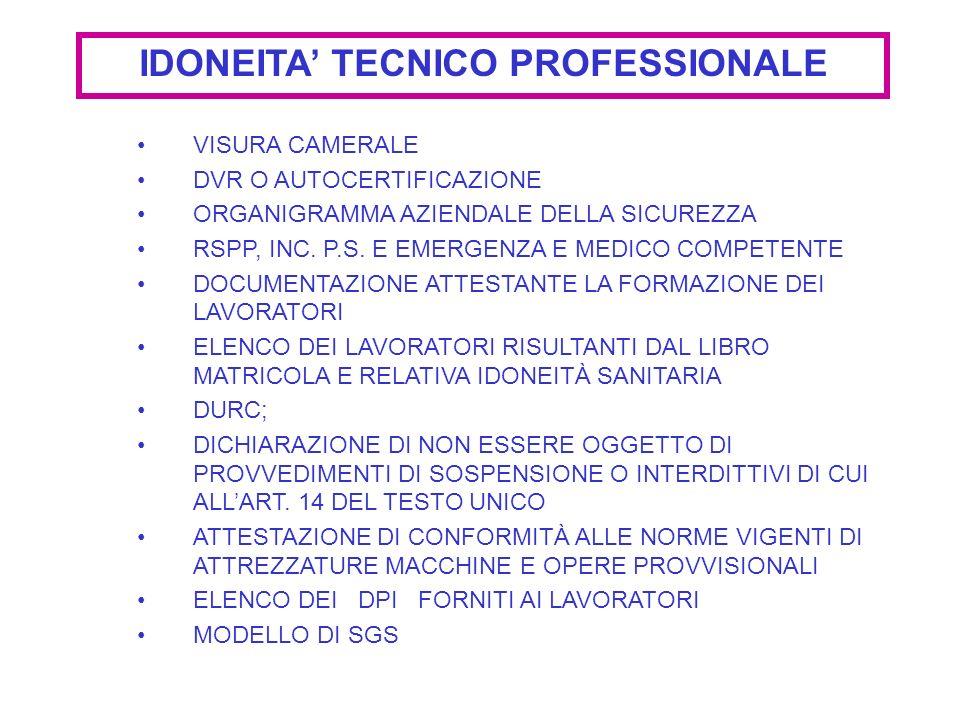 IDONEITA' TECNICO PROFESSIONALE
