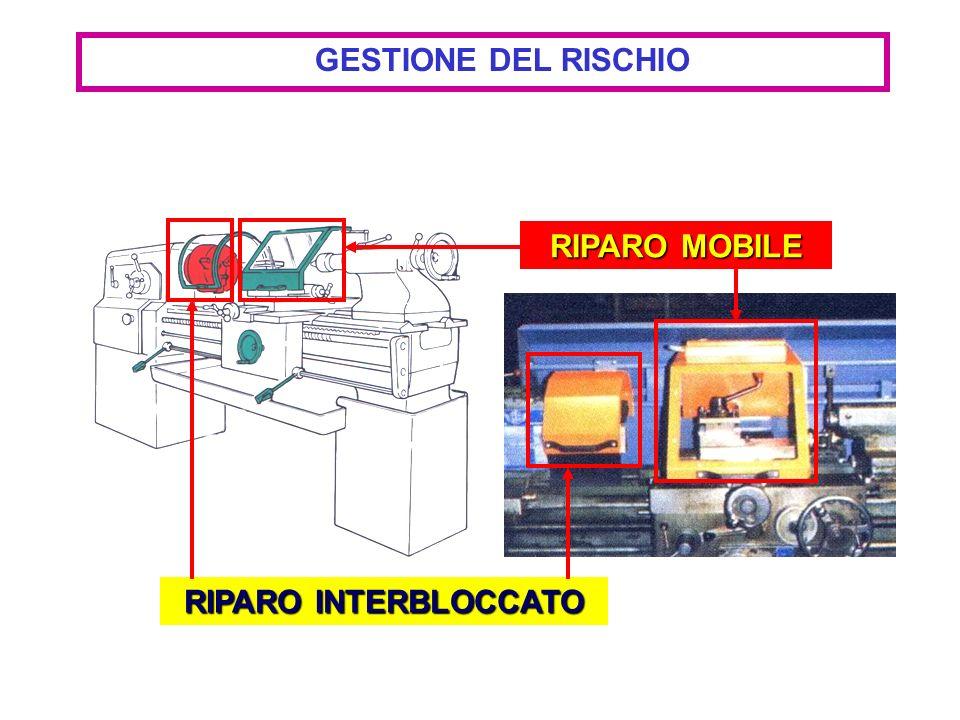 GESTIONE DEL RISCHIO RIPARO MOBILE RIPARO INTERBLOCCATO