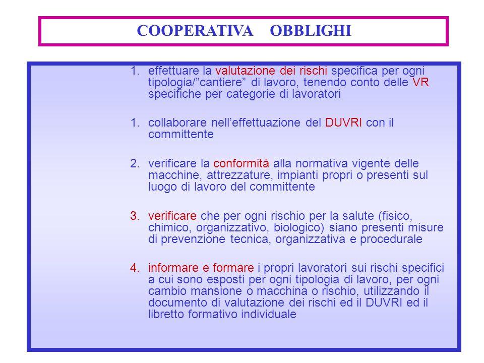 COOPERATIVA OBBLIGHI