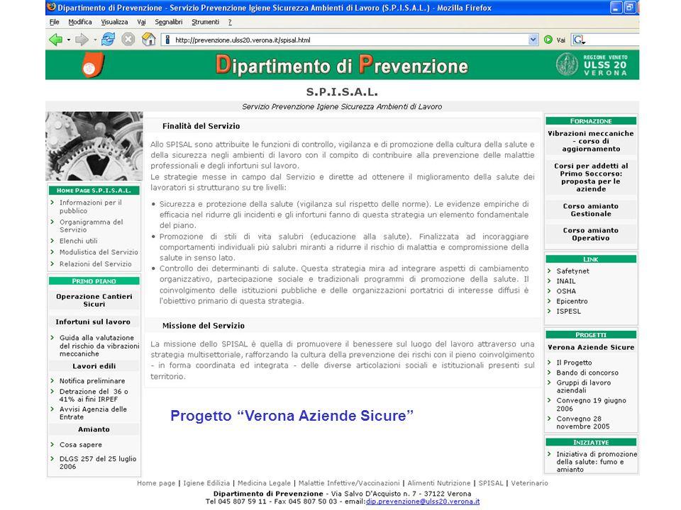 Progetto Verona Aziende Sicure