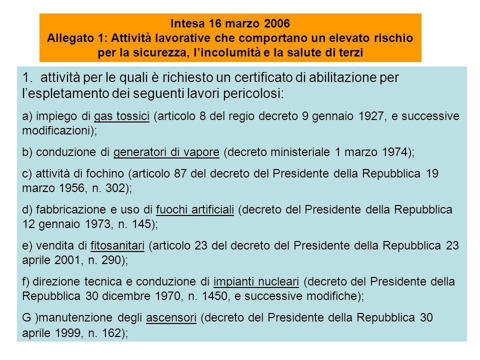 Rischi lavorativi da alcol legislazione e procedure ppt for Decreto presidente della repubblica