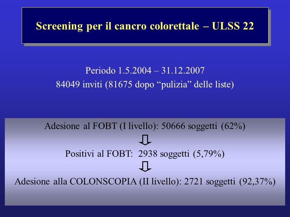Screening per il cancro colorettale – ULSS 22
