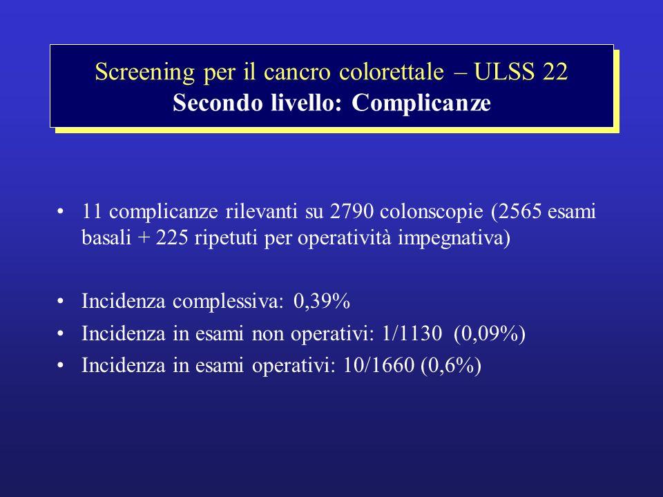 Screening per il cancro colorettale – ULSS 22 Secondo livello: Complicanze