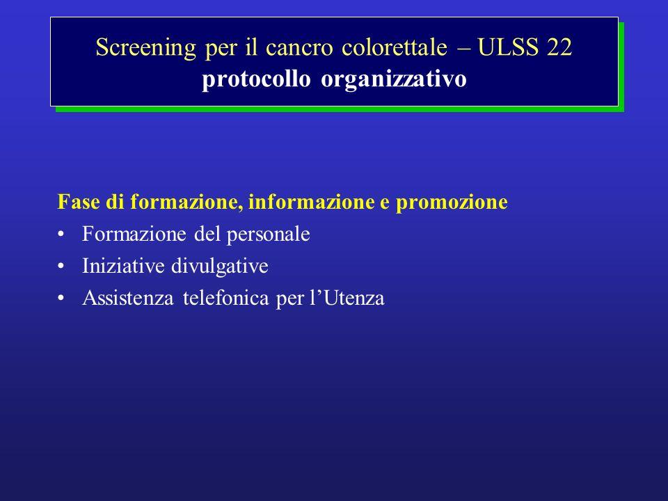Screening per il cancro colorettale – ULSS 22 protocollo organizzativo
