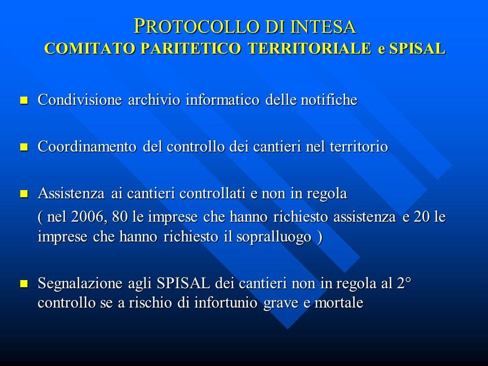 PROTOCOLLO DI INTESA COMITATO PARITETICO TERRITORIALE e SPISAL