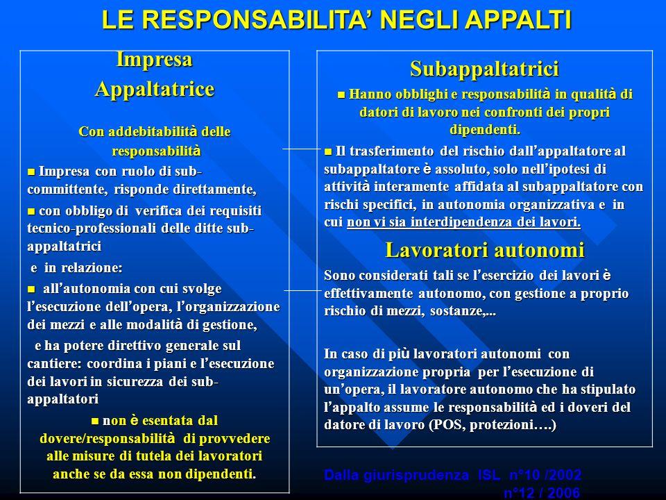 LE RESPONSABILITA' NEGLI APPALTI Impresa Appaltatrice Subappaltatrici