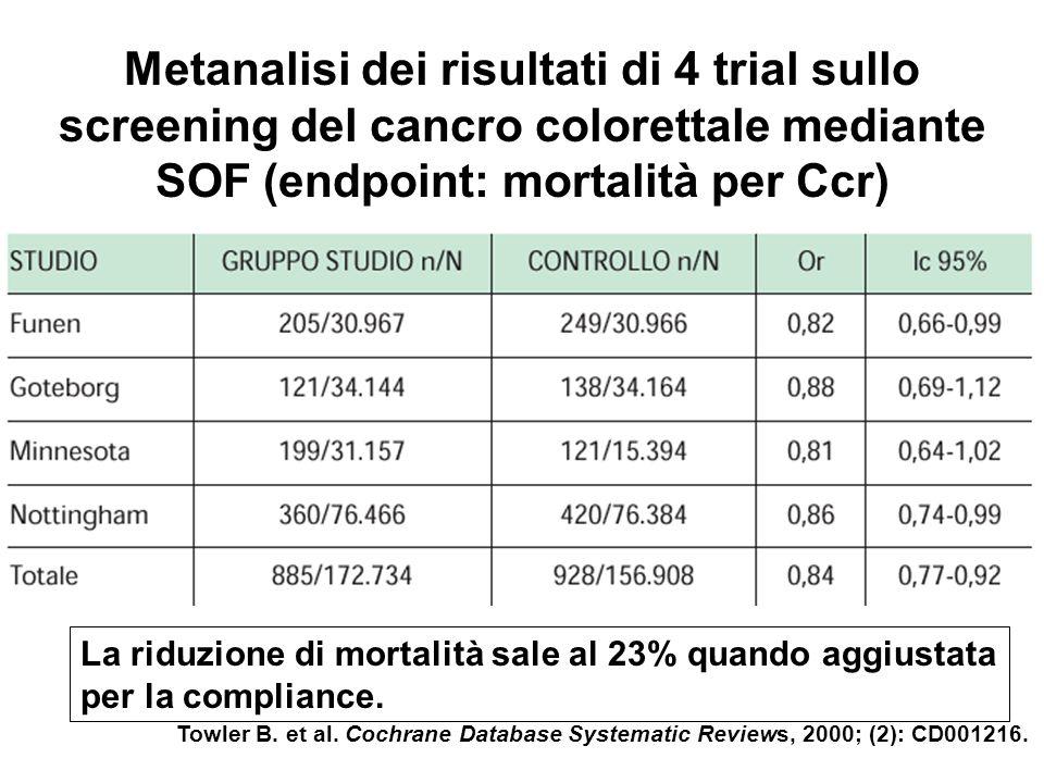 Metanalisi dei risultati di 4 trial sullo screening del cancro colorettale mediante SOF (endpoint: mortalità per Ccr)
