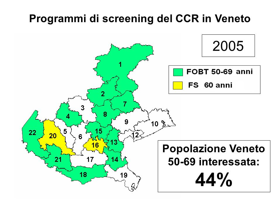 2005 2005 Programmi di screening del CCR in Veneto