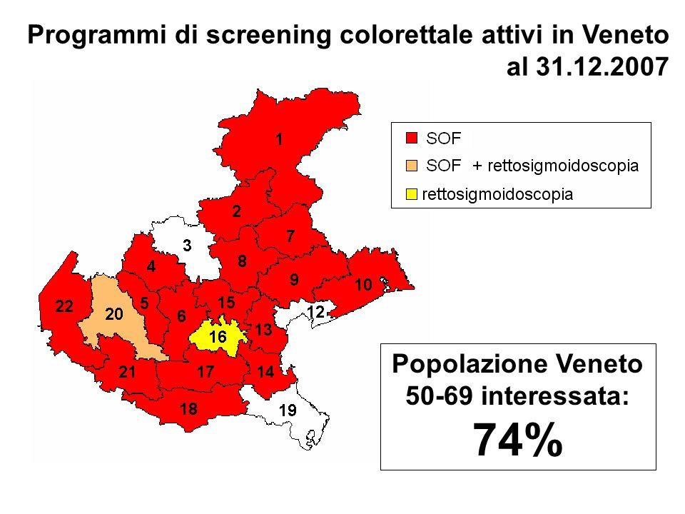 Popolazione Veneto 50-69 interessata: 74%