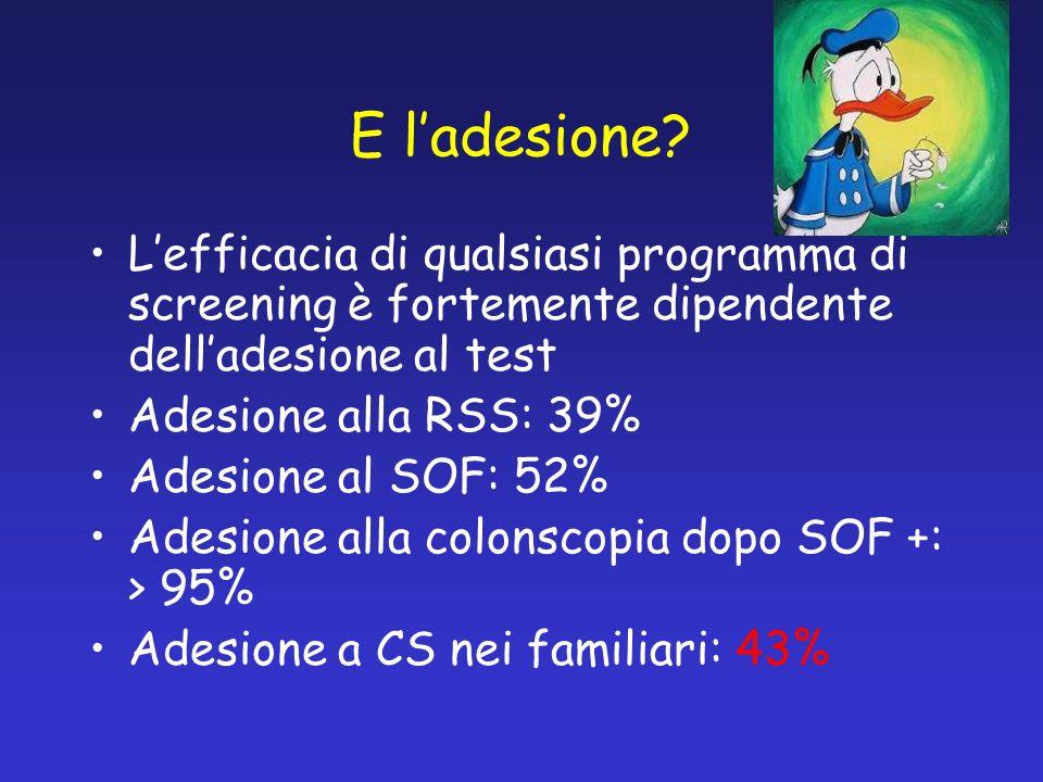 E l'adesione L'efficacia di qualsiasi programma di screening è fortemente dipendente dell'adesione al test.