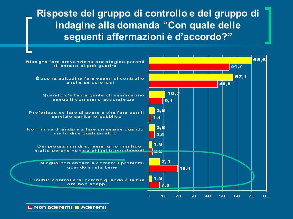 Risposte del gruppo di controllo e del gruppo di indagine alla domanda Con quale delle seguenti affermazioni è d'accordo