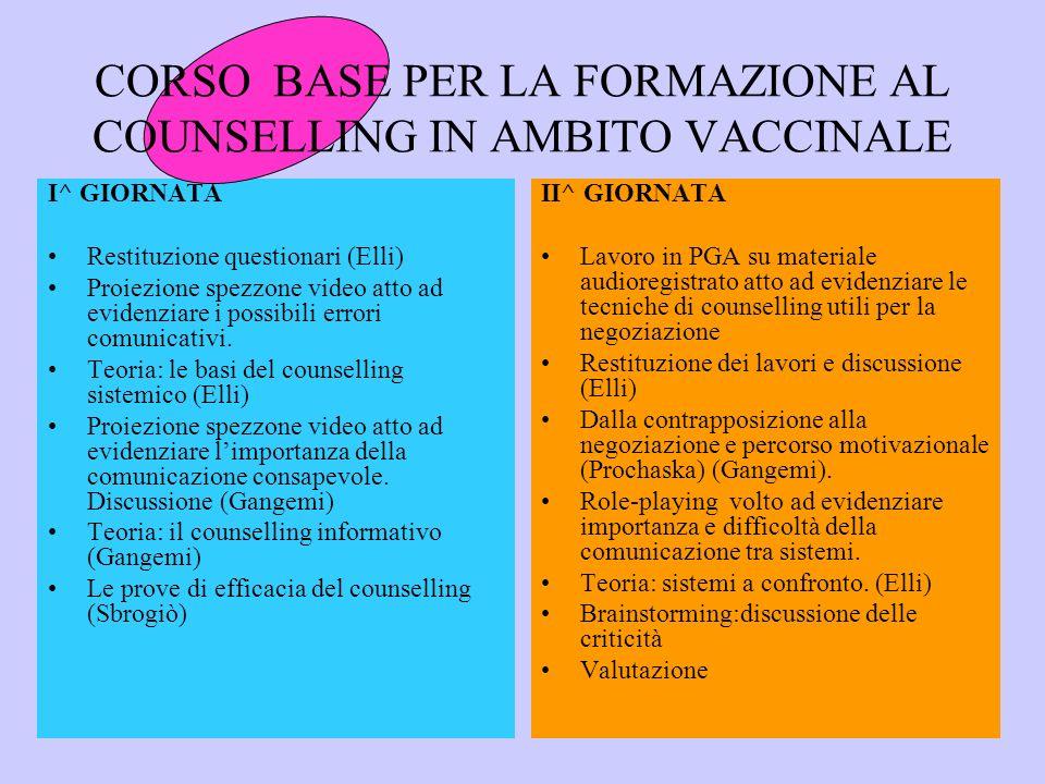 CORSO BASE PER LA FORMAZIONE AL COUNSELLING IN AMBITO VACCINALE
