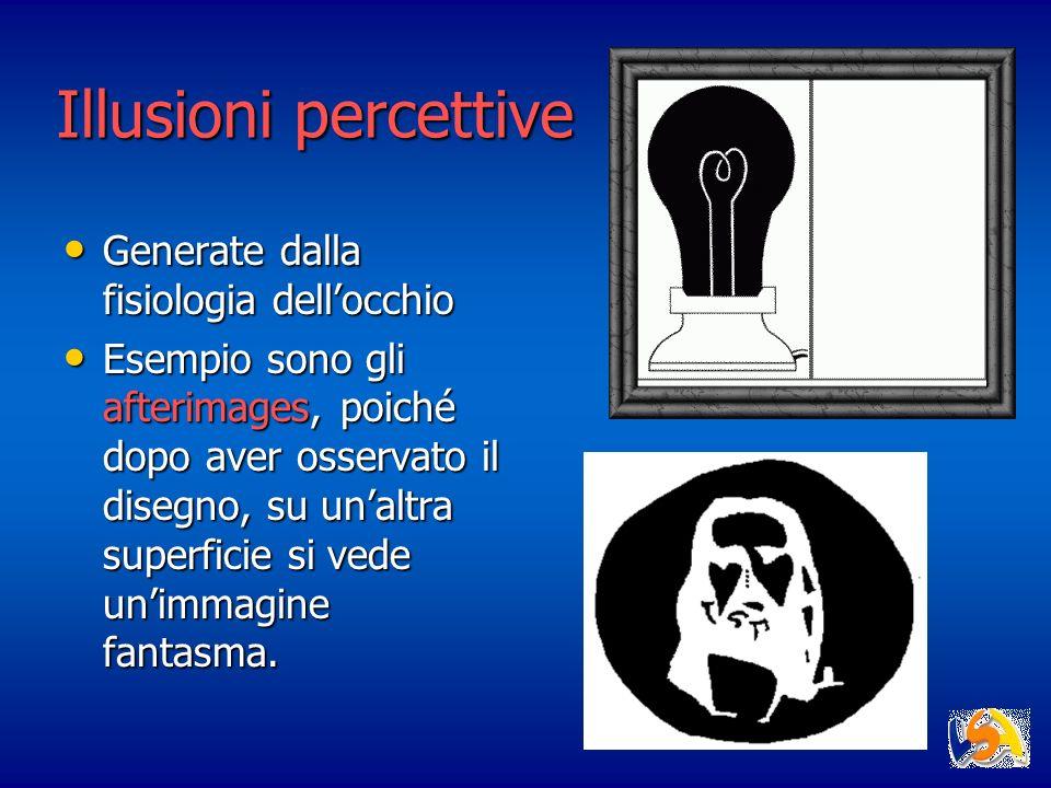 Illusioni percettive Generate dalla fisiologia dell'occhio