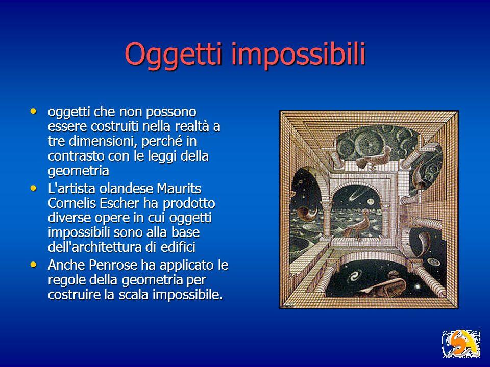 Oggetti impossibili oggetti che non possono essere costruiti nella realtà a tre dimensioni, perché in contrasto con le leggi della geometria.