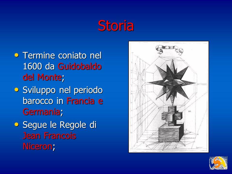 Storia Termine coniato nel 1600 da Guidobaldo del Monte;