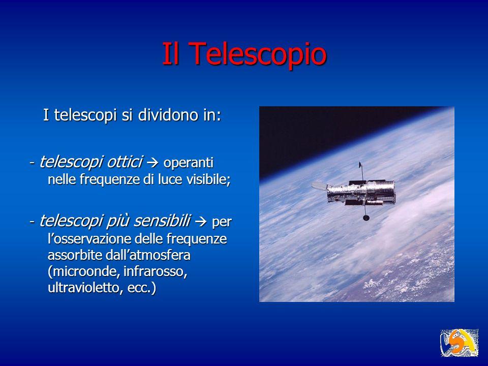 I telescopi si dividono in: