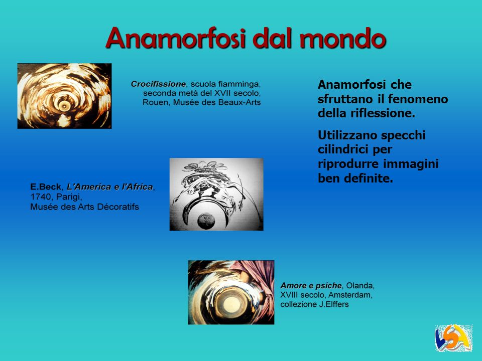 Anamorfosi dal mondo Anamorfosi che sfruttano il fenomeno della riflessione.