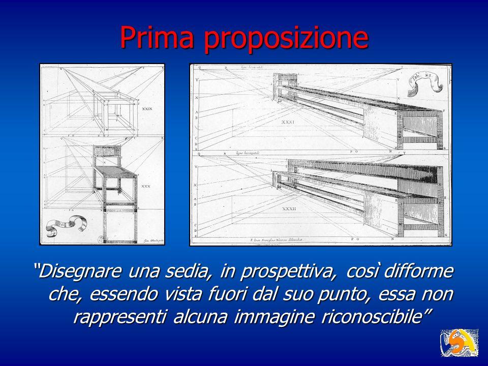 Prima proposizione