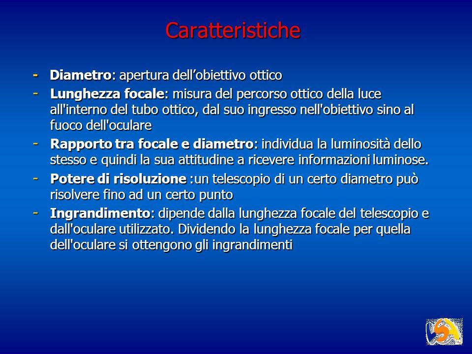 Caratteristiche - Diametro: apertura dell'obiettivo ottico