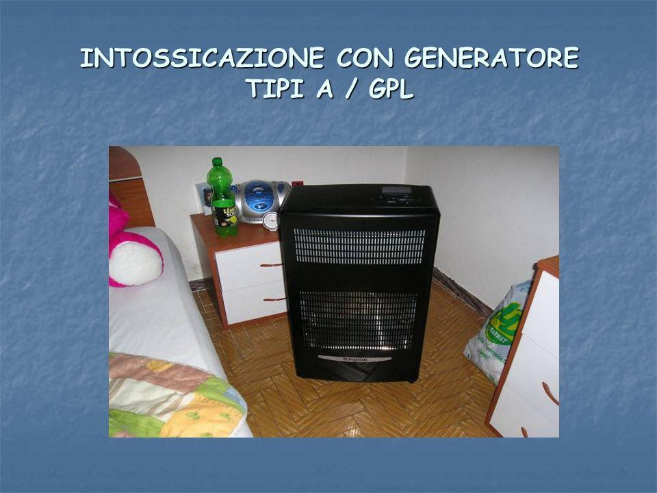 INTOSSICAZIONE CON GENERATORE TIPI A / GPL