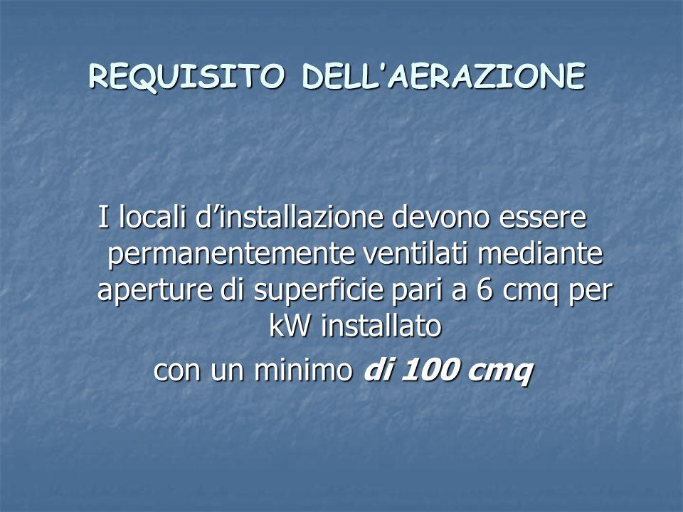 REQUISITO DELL'AERAZIONE