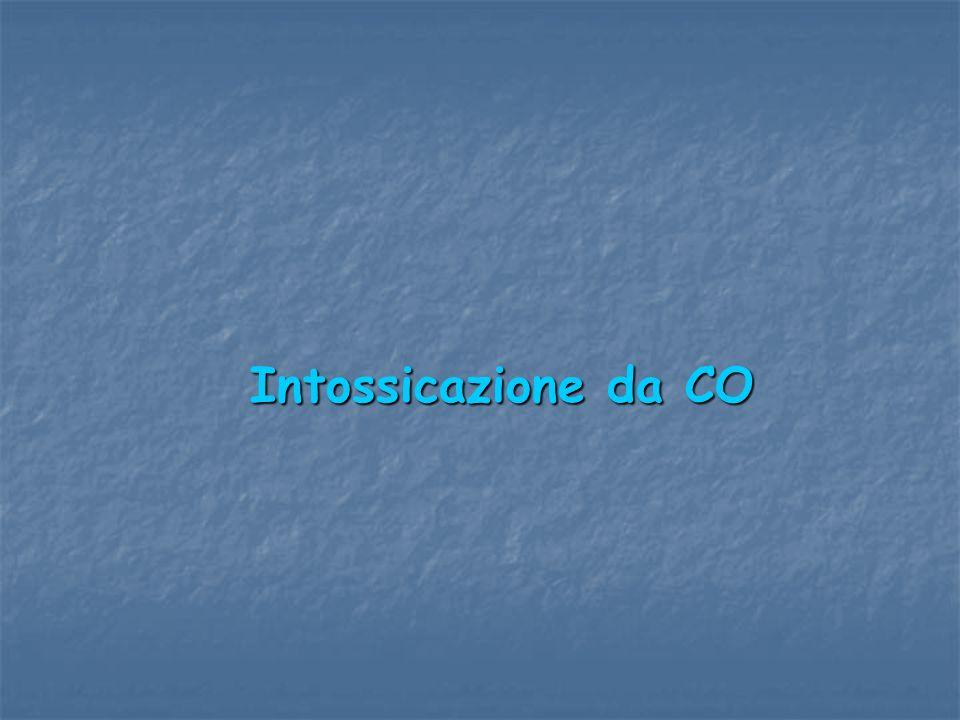 Intossicazione da CO