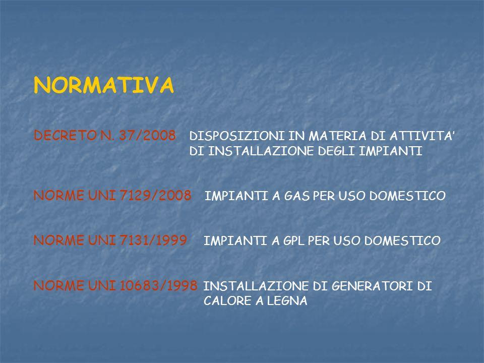 NORMATIVA DECRETO N. 37/2008 DISPOSIZIONI IN MATERIA DI ATTIVITA'