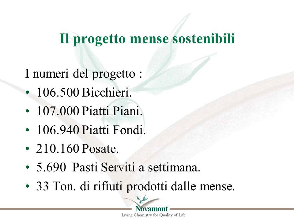Il progetto mense sostenibili