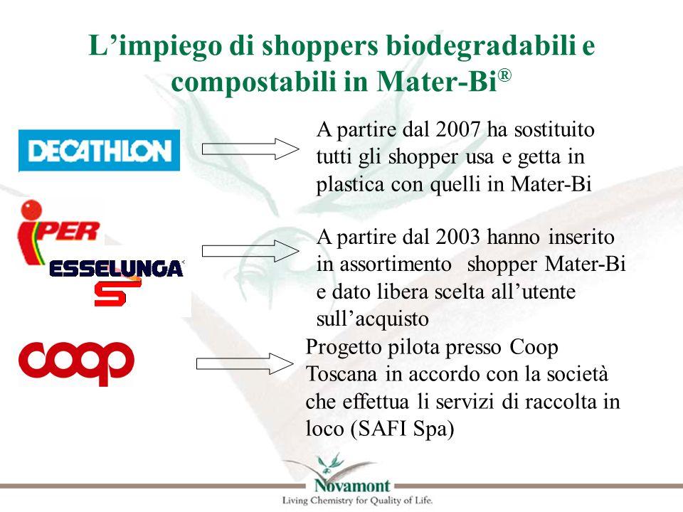 L'impiego di shoppers biodegradabili e compostabili in Mater-Bi®