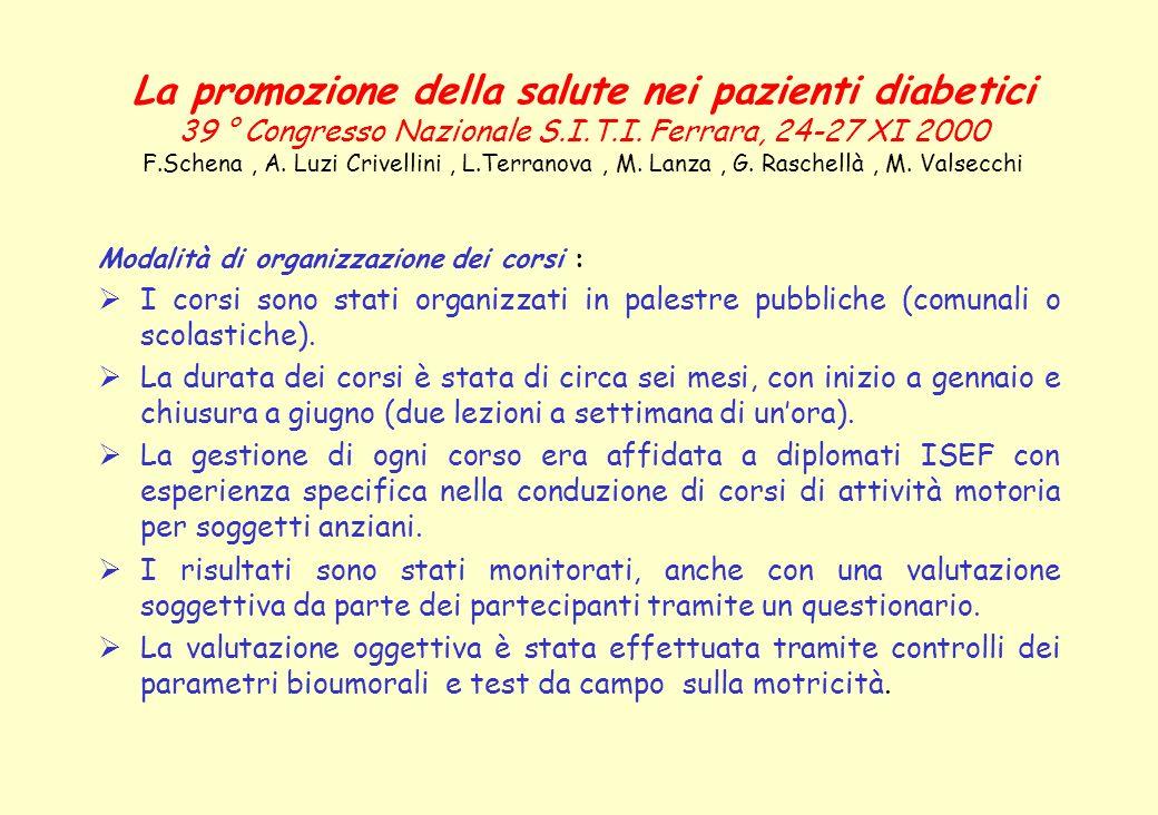 La promozione della salute nei pazienti diabetici 39 ° Congresso Nazionale S.I.T.I. Ferrara, 24-27 XI 2000 F.Schena , A. Luzi Crivellini , L.Terranova , M. Lanza , G. Raschellà , M. Valsecchi