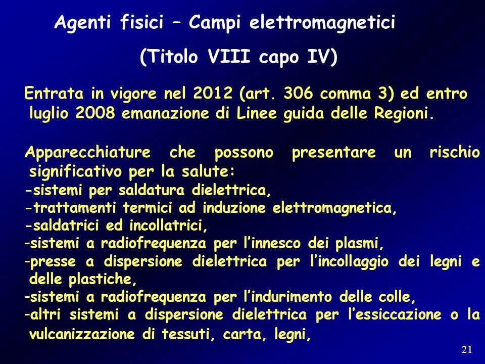 Agenti fisici – Campi elettromagnetici (Titolo VIII capo IV)