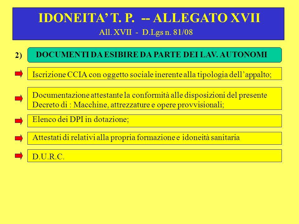 IDONEITA' T. P. -- ALLEGATO XVII