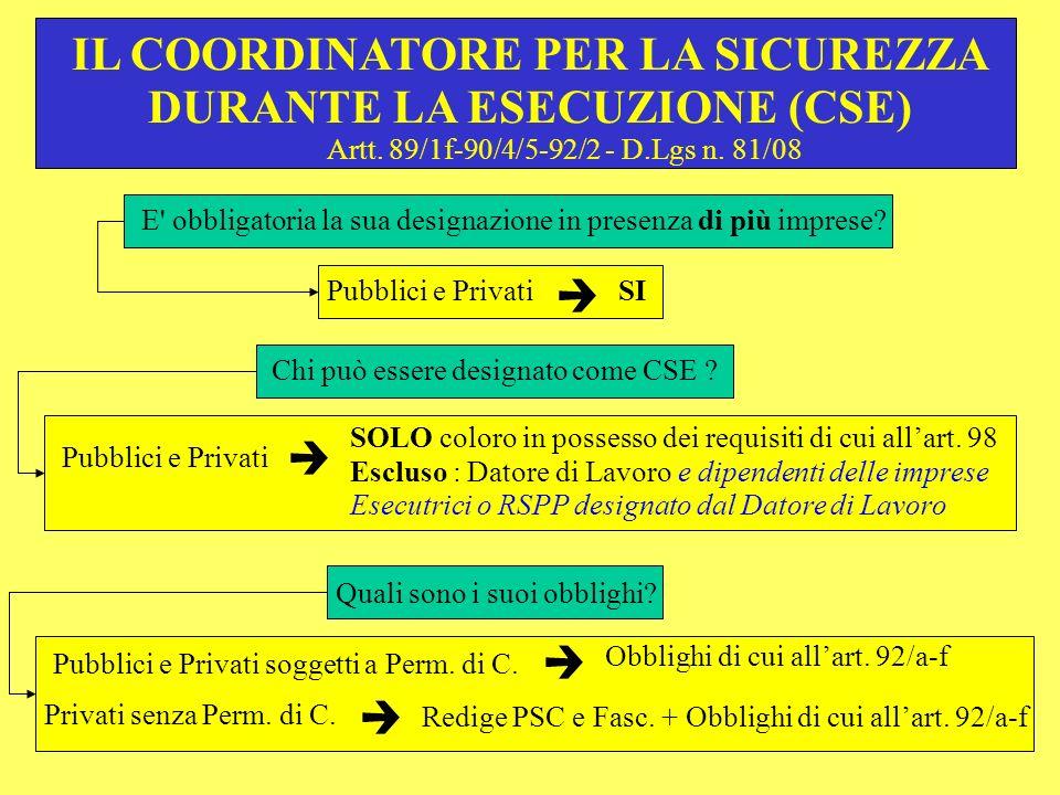 IL COORDINATORE PER LA SICUREZZA DURANTE LA ESECUZIONE (CSE)