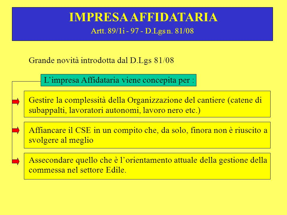 IMPRESA AFFIDATARIA Grande novità introdotta dal D.Lgs 81/08