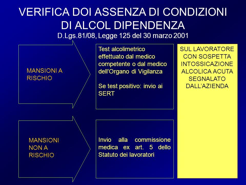 VERIFICA DOI ASSENZA DI CONDIZIONI DI ALCOL DIPENDENZA D. Lgs