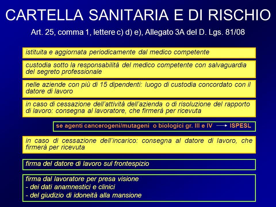 CARTELLA SANITARIA E DI RISCHIO Art