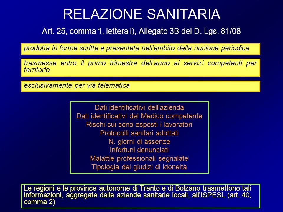 RELAZIONE SANITARIA Art. 25, comma 1, lettera i), Allegato 3B del D